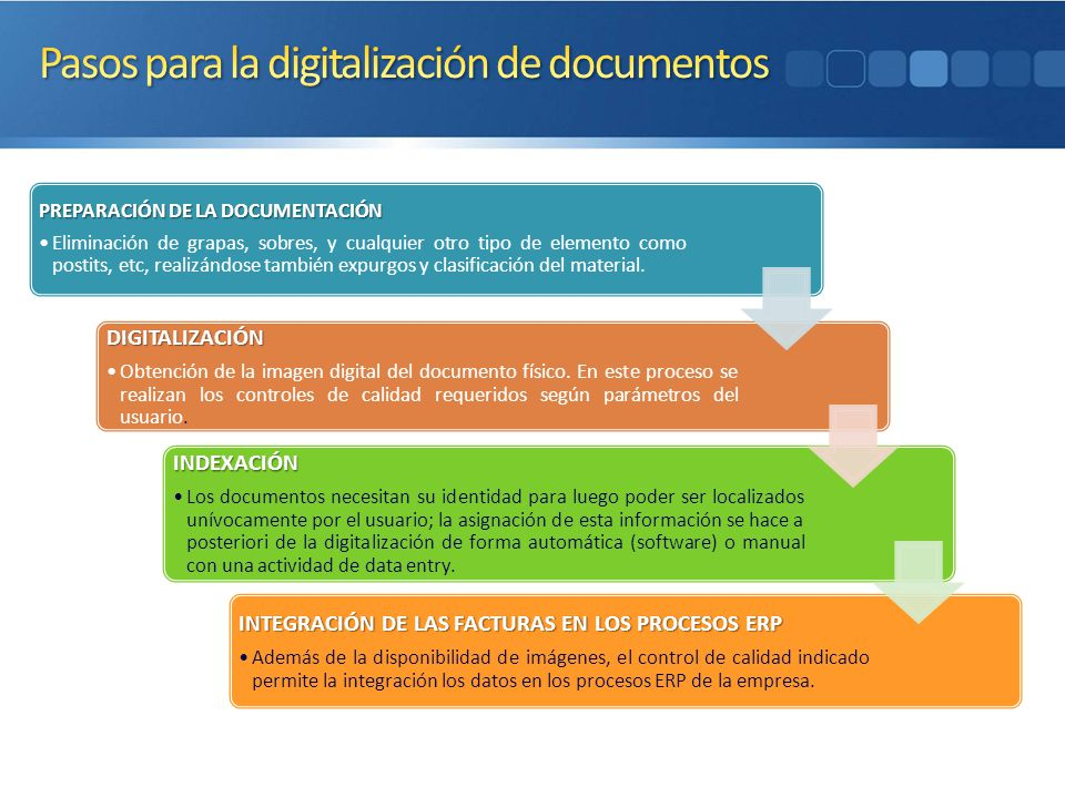 Pasos para la digitalización de documentos