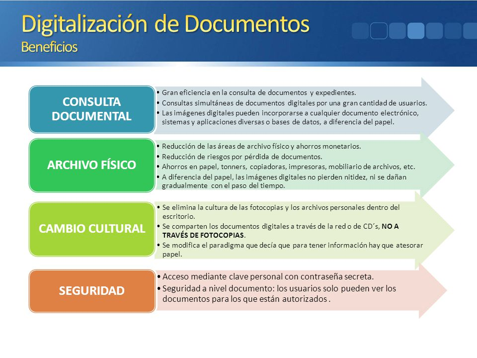 Digitalización de Documentos Beneficios