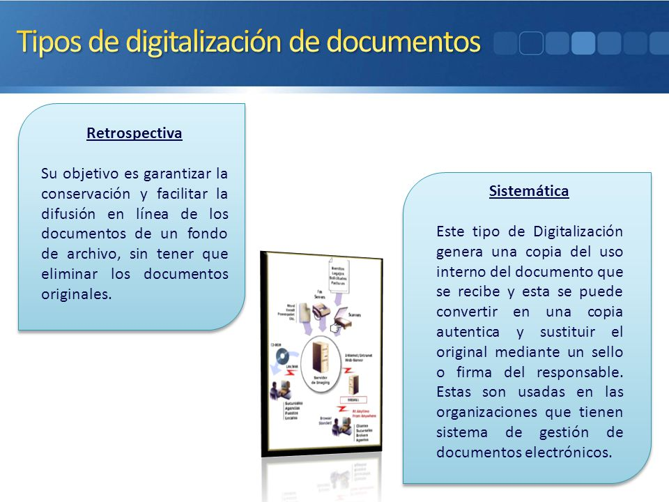 Tipos de digitalización de documentos