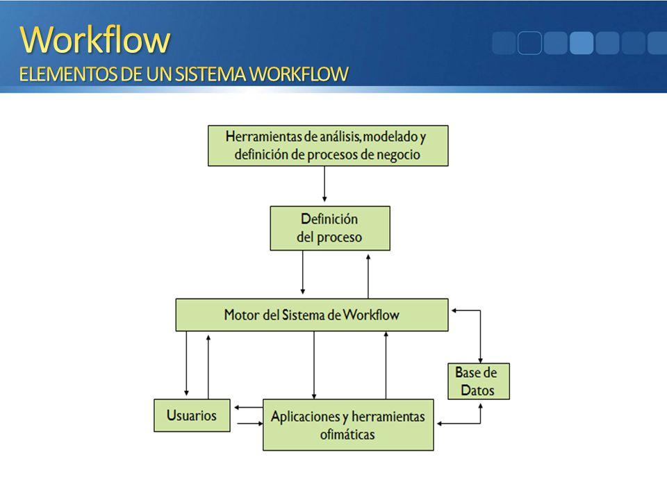 Workflow ELEMENTOS DE UN SISTEMA WORKFLOW