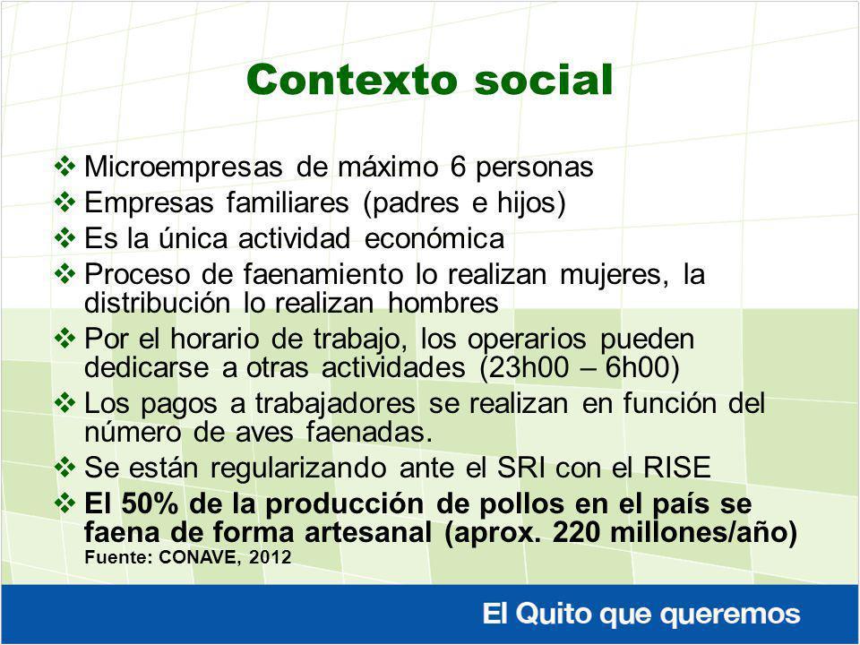 Contexto social Microempresas de máximo 6 personas