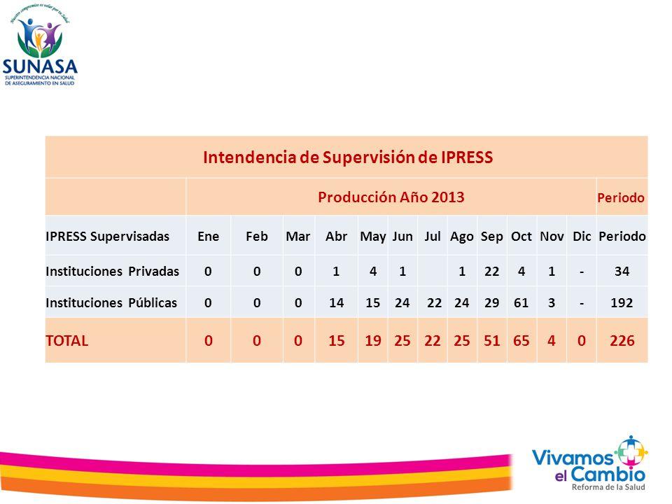 Intendencia de Supervisión de IPRESS
