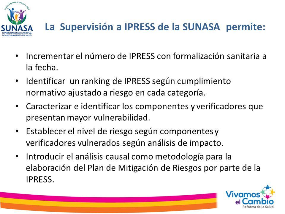 La Supervisión a IPRESS de la SUNASA permite: