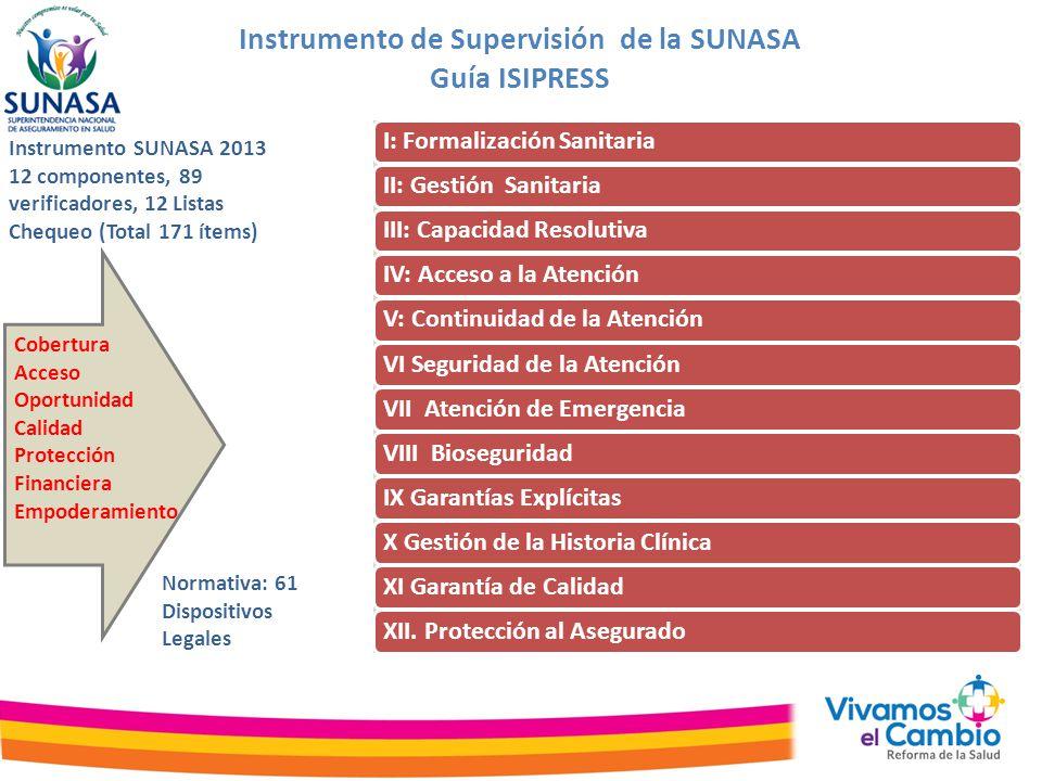 Instrumento de Supervisión de la SUNASA Guía ISIPRESS