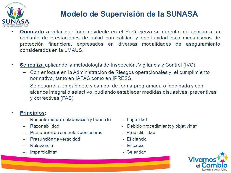 Modelo de Supervisión de la SUNASA