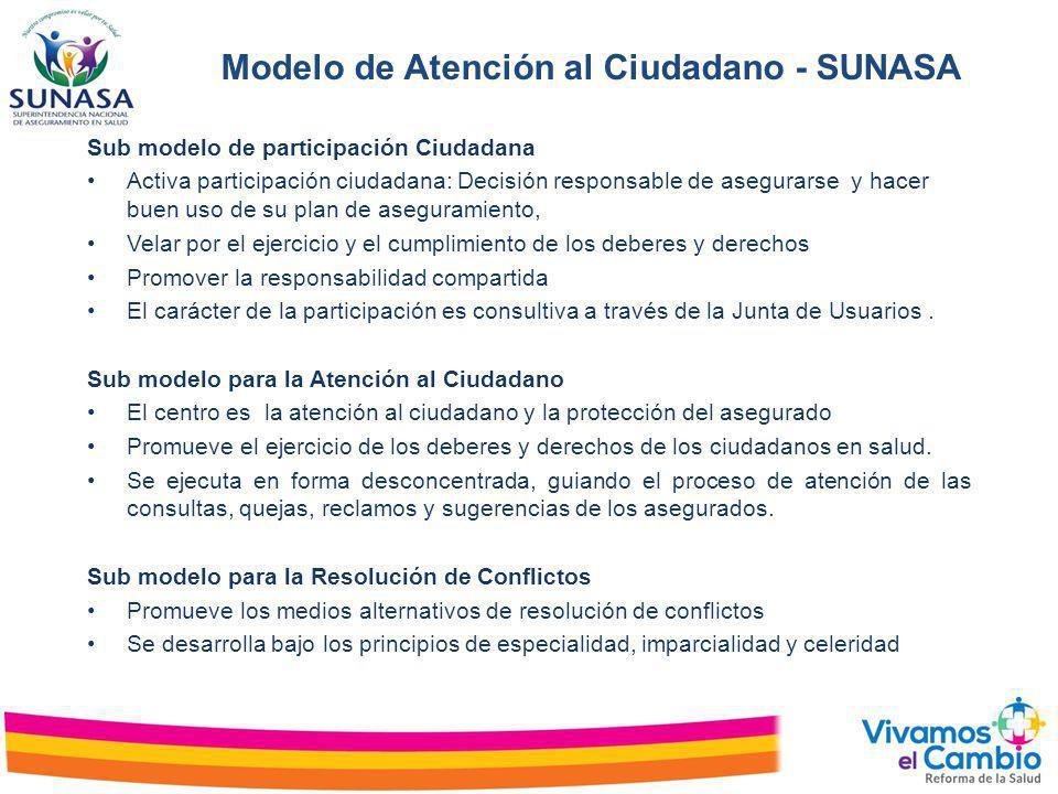 Modelo de Atención al Ciudadano - SUNASA
