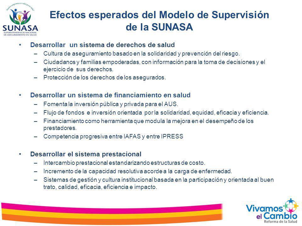 Efectos esperados del Modelo de Supervisión de la SUNASA
