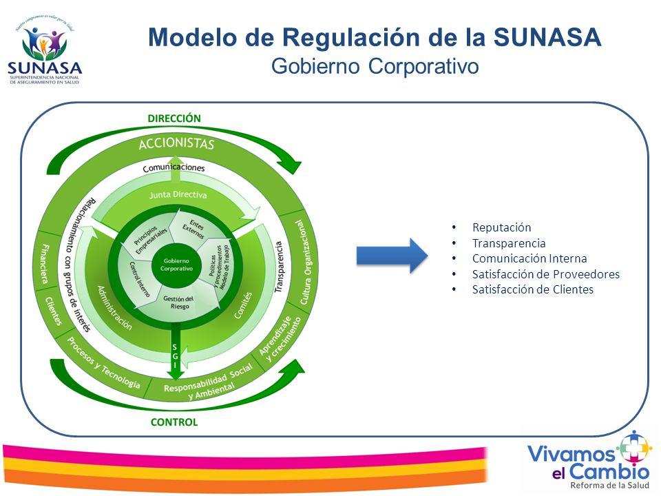 Modelo de Regulación de la SUNASA Gobierno Corporativo