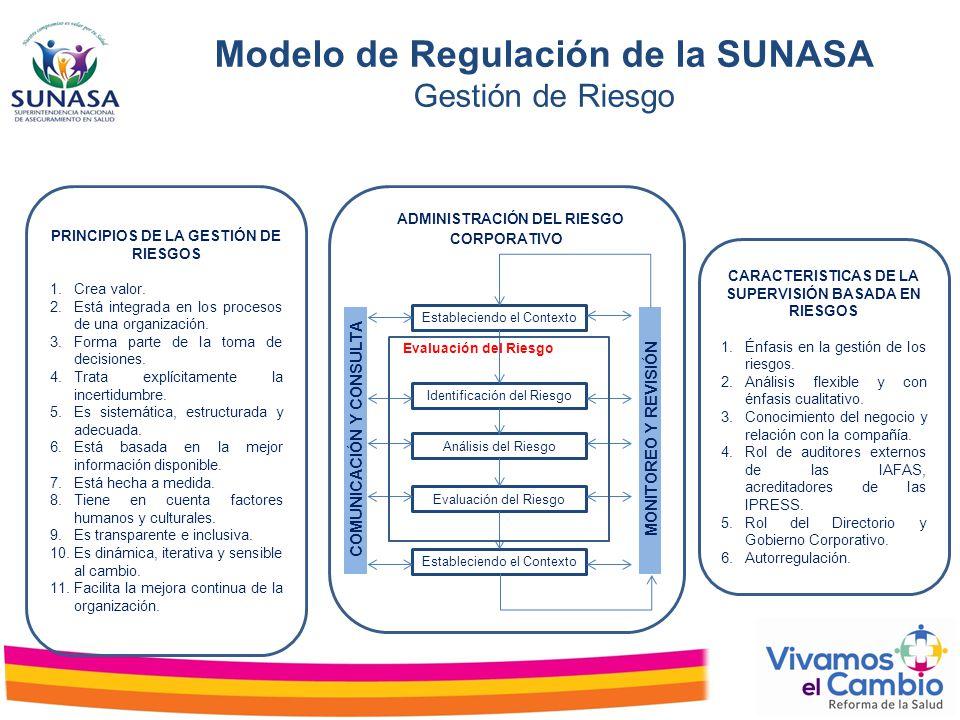 Modelo de Regulación de la SUNASA Gestión de Riesgo