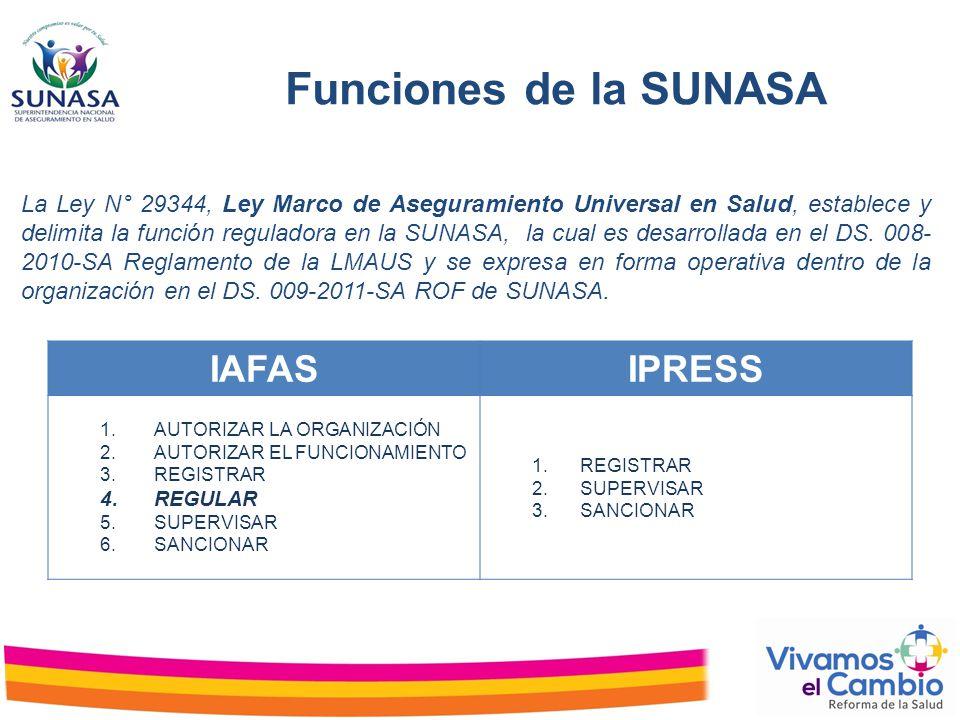 Funciones de la SUNASA IAFAS IPRESS