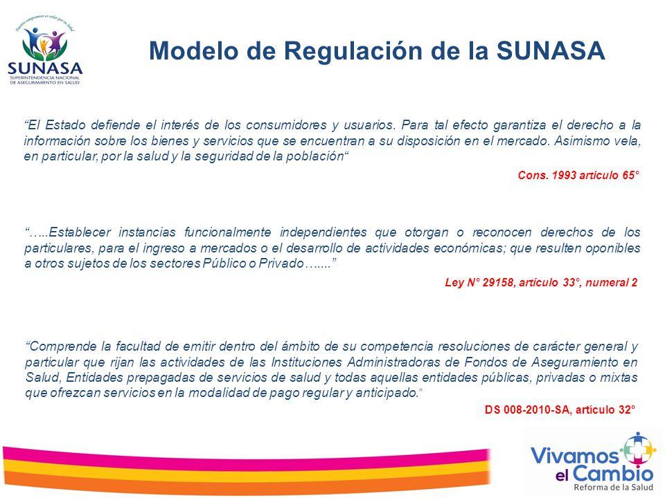 Modelo de Regulación de la SUNASA