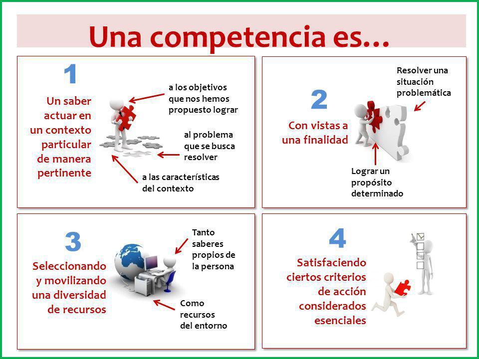 Una competencia es… 1. Resolver una situación problemática. a los objetivos que nos hemos propuesto lograr.