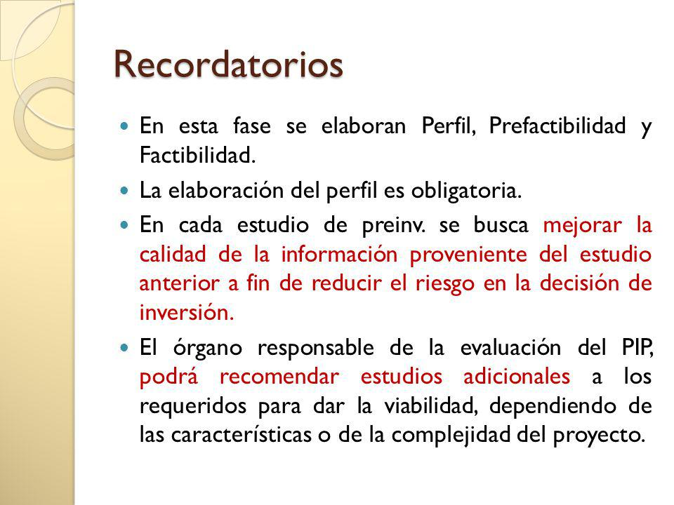 Recordatorios En esta fase se elaboran Perfil, Prefactibilidad y Factibilidad. La elaboración del perfil es obligatoria.