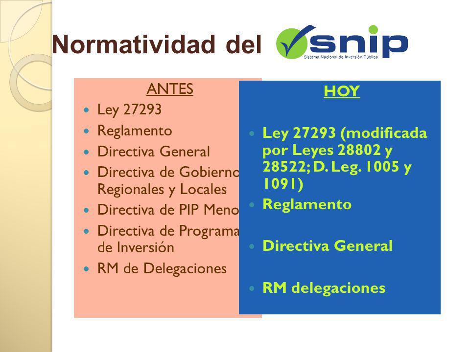 Normatividad del ANTES HOY Ley 27293 Reglamento
