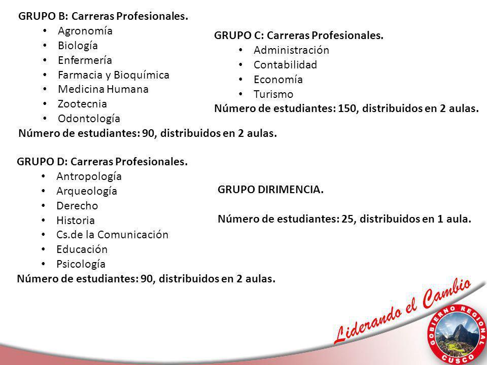 GRUPO B: Carreras Profesionales.