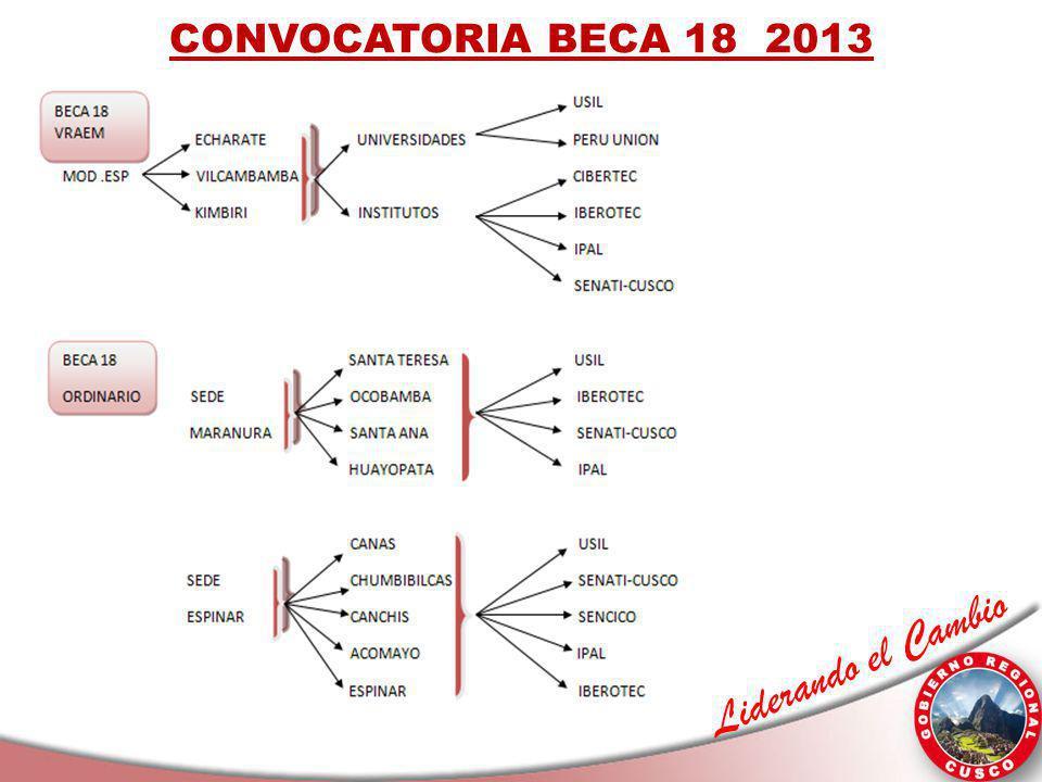 CONVOCATORIA BECA 18 2013