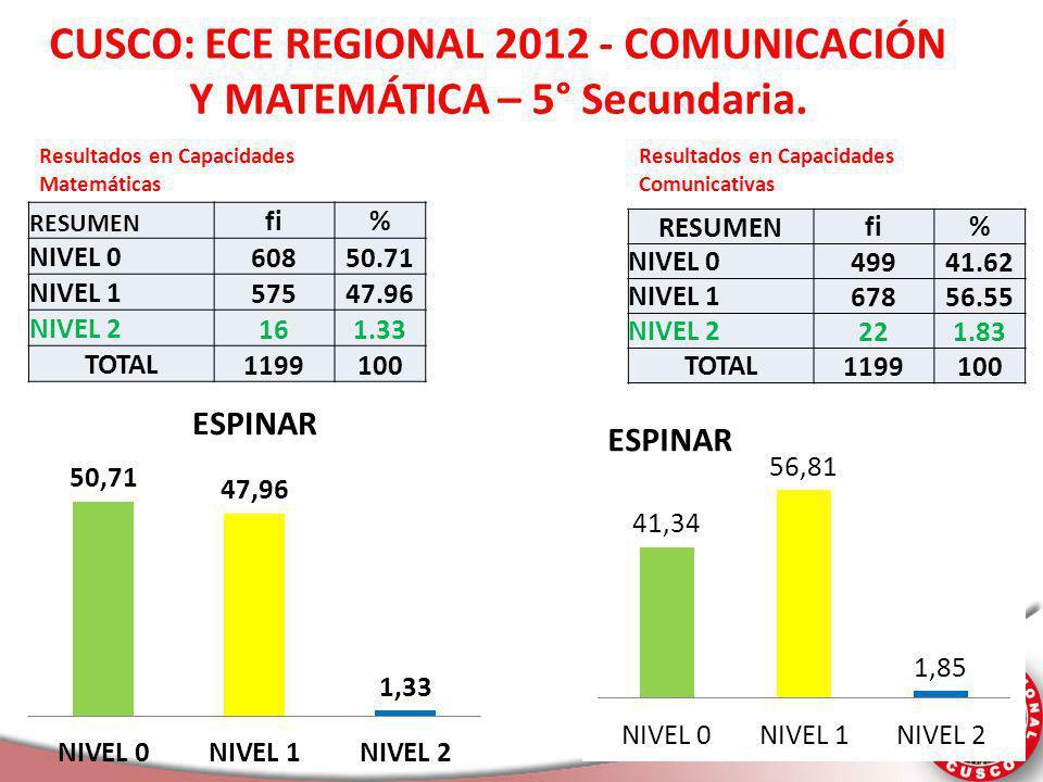 CUSCO: ECE REGIONAL 2012 - COMUNICACIÓN Y MATEMÁTICA – 5° Secundaria.