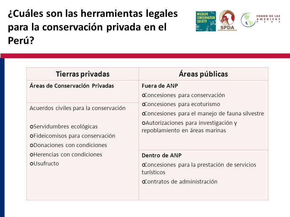 ¿Cuáles son las herramientas legales para la conservación privada en el Perú
