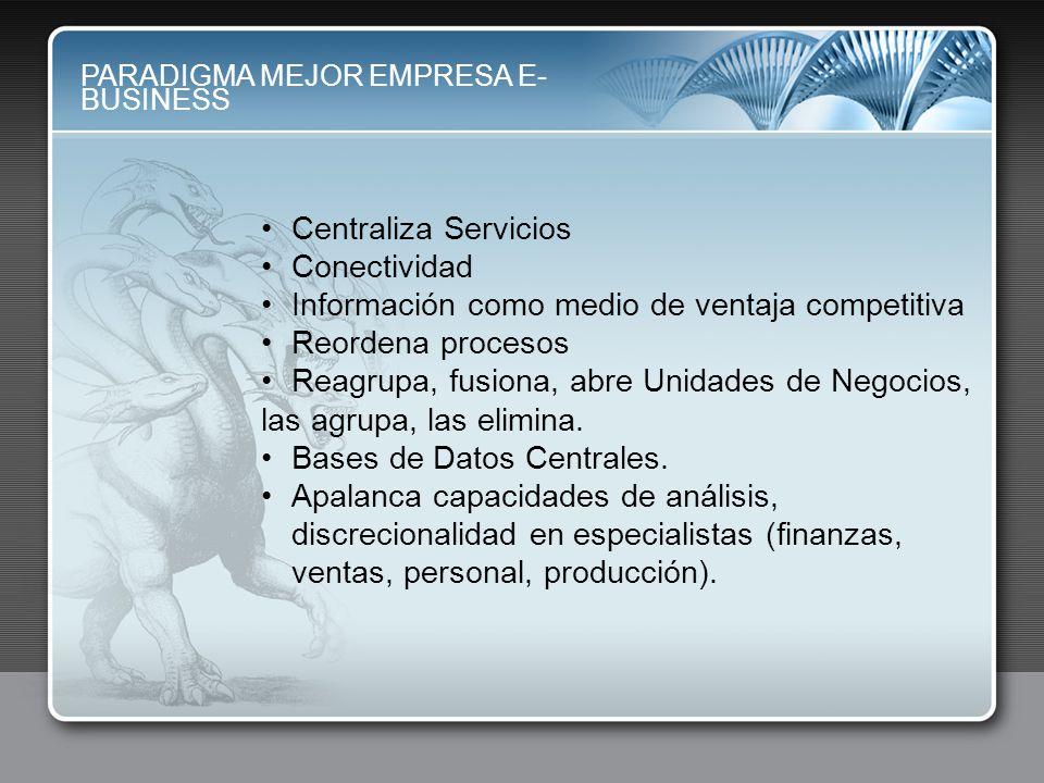 Información como medio de ventaja competitiva Reordena procesos
