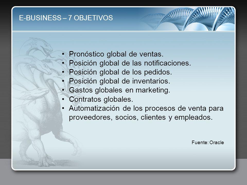 Pronóstico global de ventas. Posición global de las notificaciones.