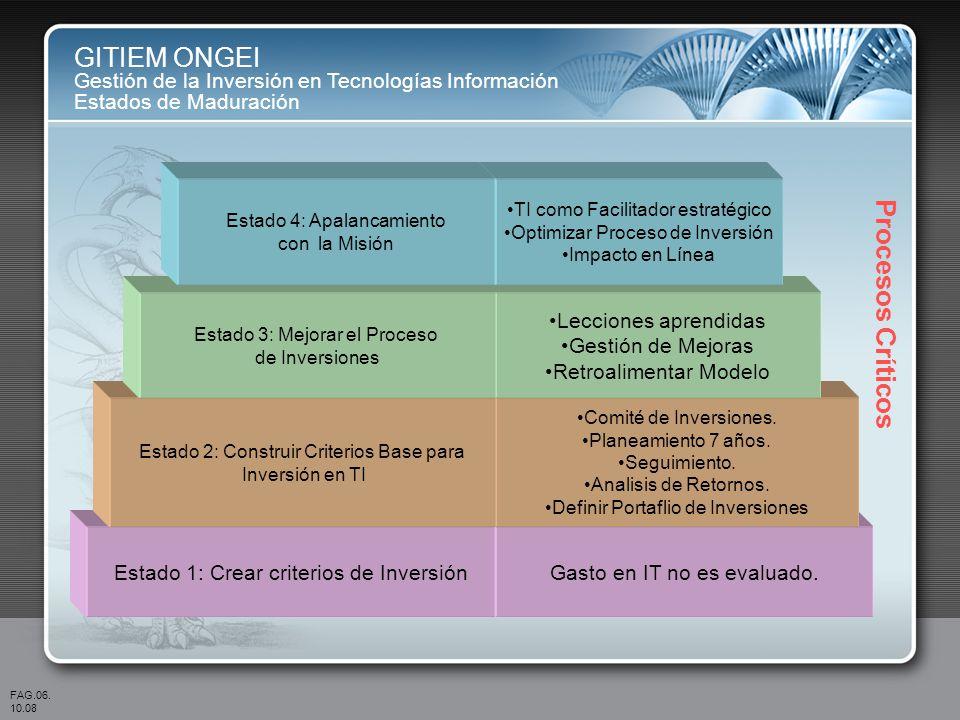 GITIEM ONGEI Gestión de la Inversión en Tecnologías Información Estados de Maduración