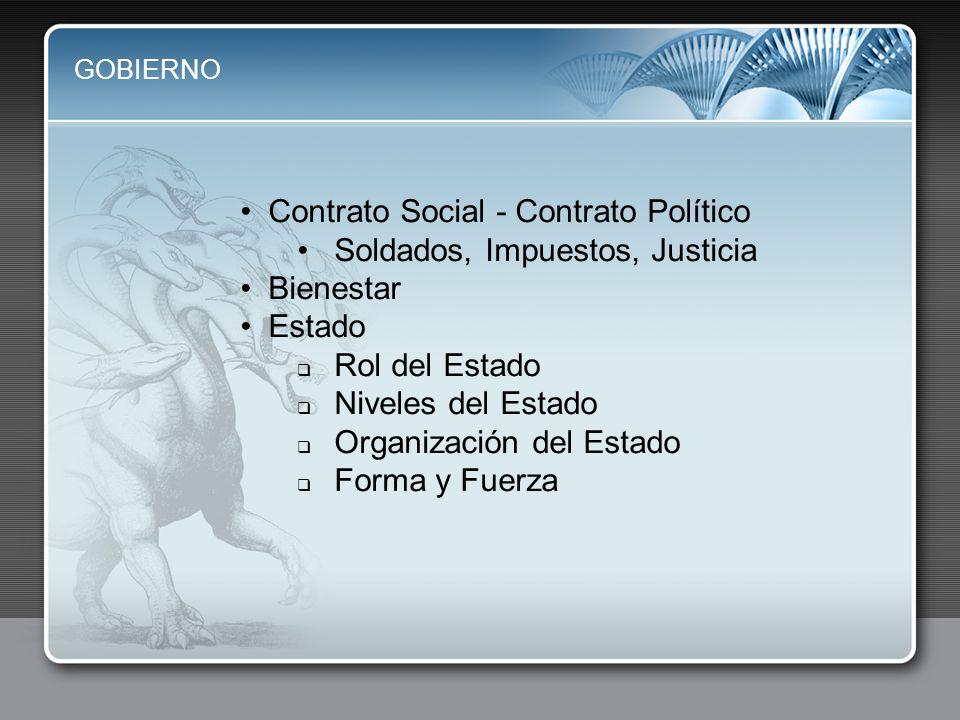 Contrato Social - Contrato Político Soldados, Impuestos, Justicia