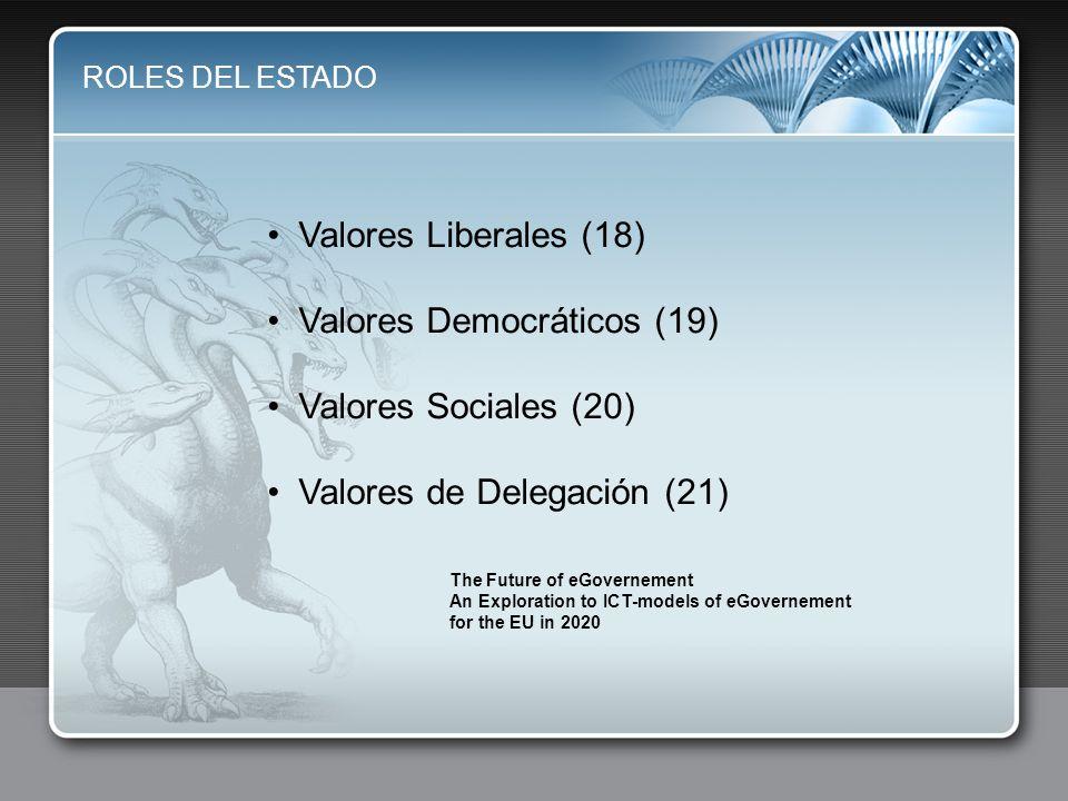 Valores Democráticos (19) Valores Sociales (20)