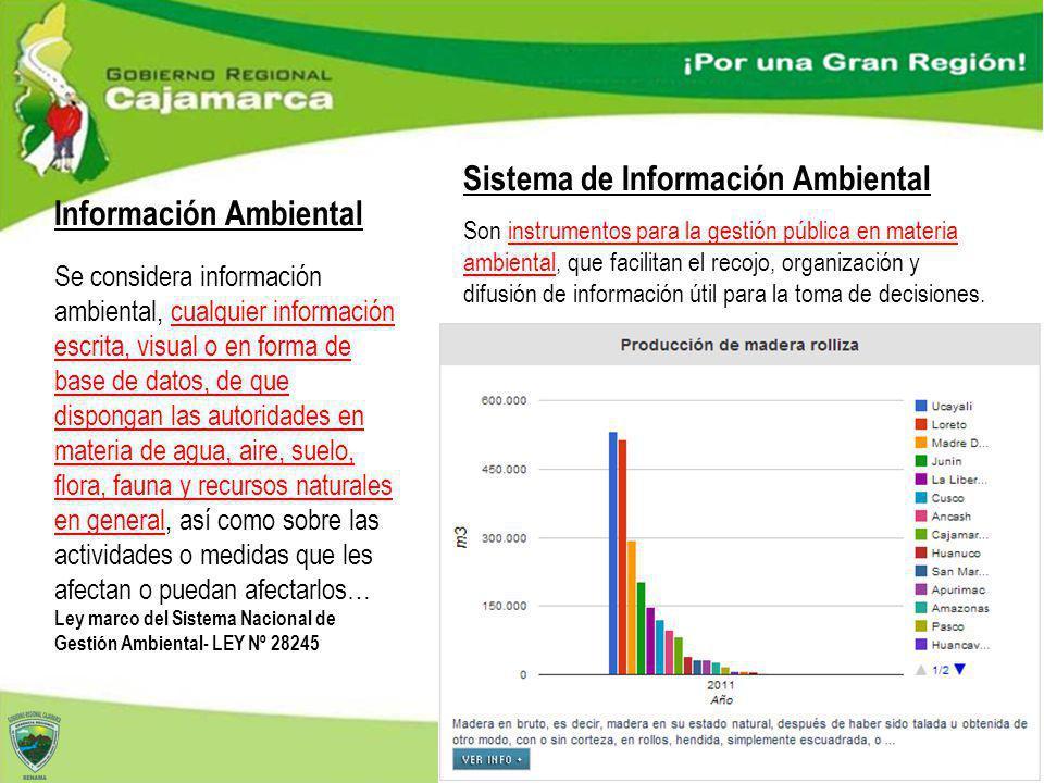 Sistema de Información Ambiental Información Ambiental
