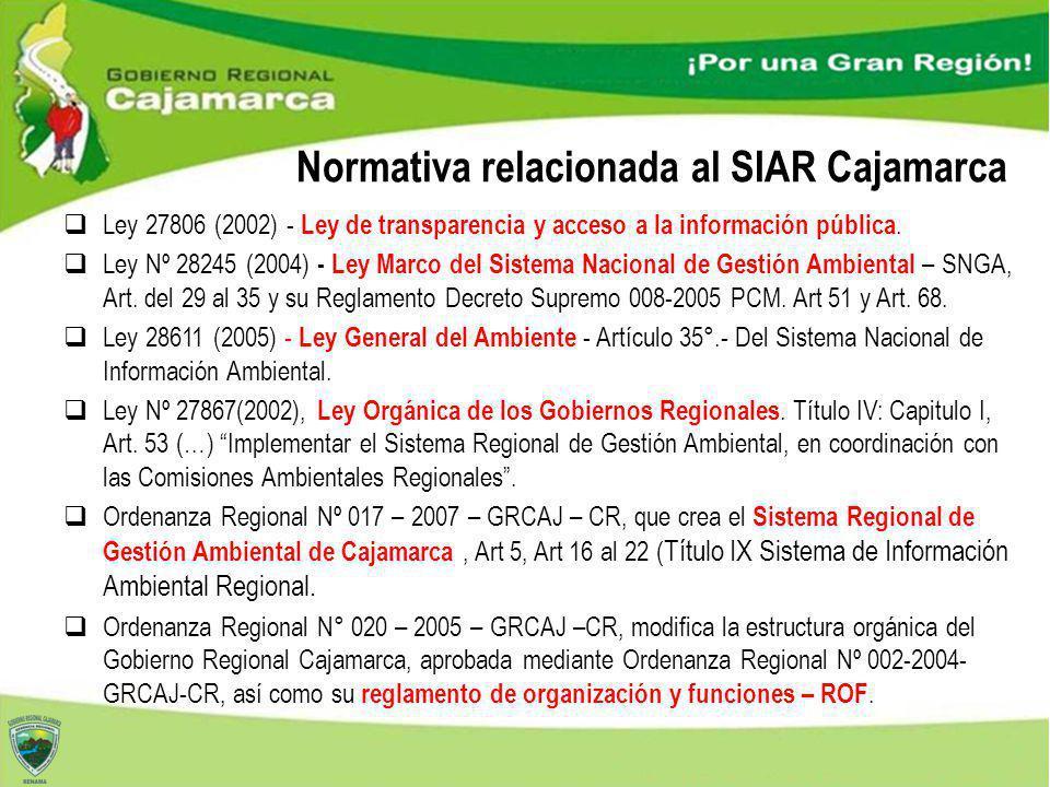 Normativa relacionada al SIAR Cajamarca