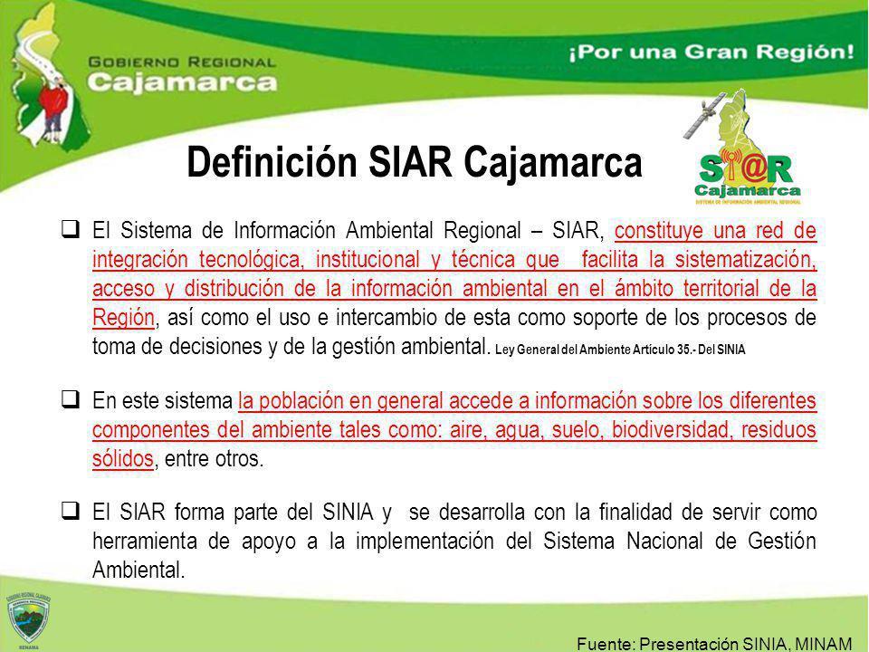 Definición SIAR Cajamarca