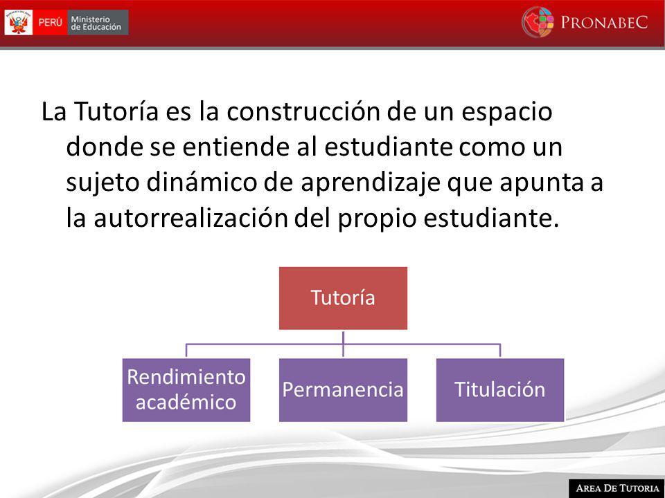 La Tutoría es la construcción de un espacio donde se entiende al estudiante como un sujeto dinámico de aprendizaje que apunta a la autorrealización del propio estudiante.