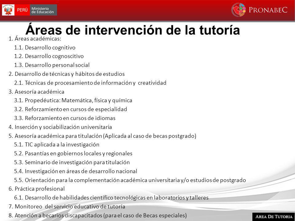 Áreas de intervención de la tutoría