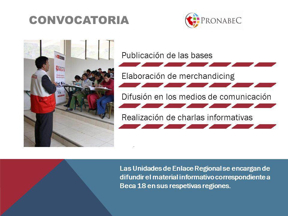 CONVOCATORIA Publicación de las bases Elaboración de merchandicing