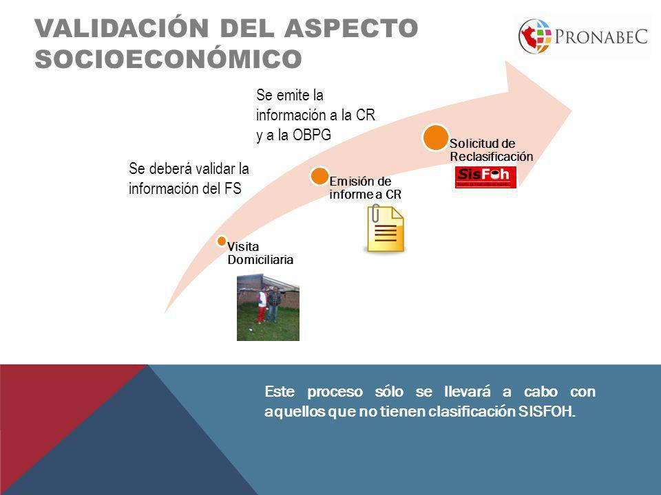 VALIDACIÓN DEL ASPECTO SOCIOECONÓMICO