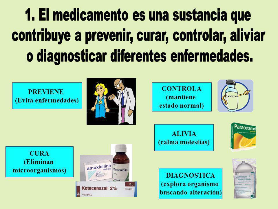 1. El medicamento es una sustancia que