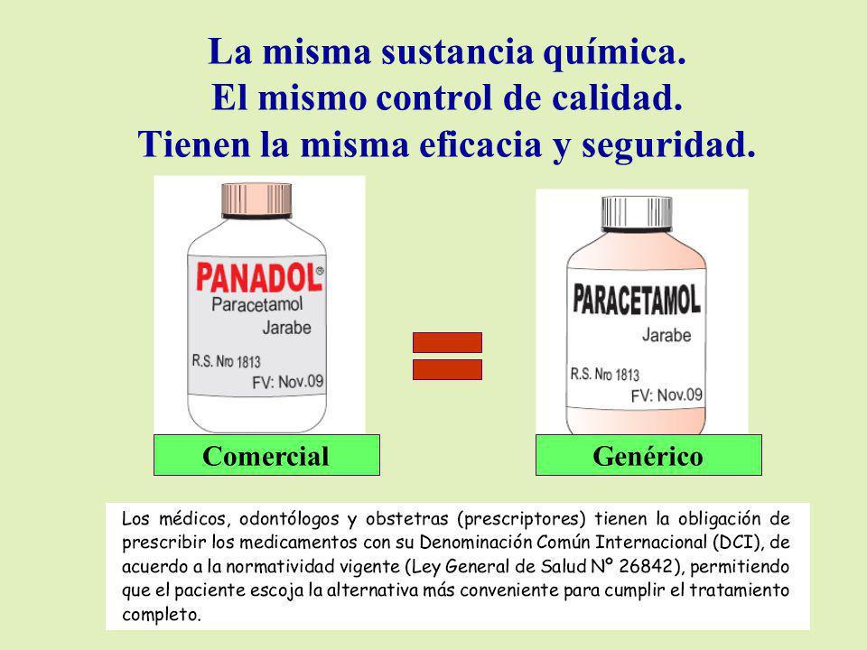 La misma sustancia química. El mismo control de calidad
