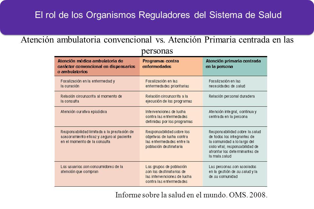 El rol de los Organismos Reguladores del Sistema de Salud