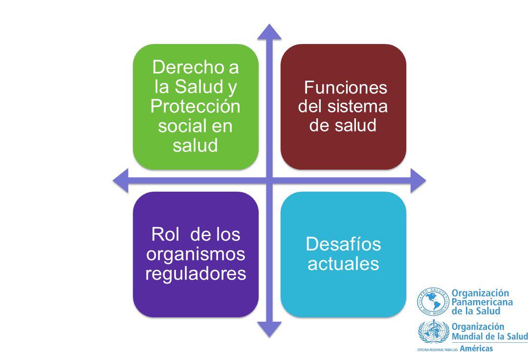 Derecho a la Salud y Protección social en salud
