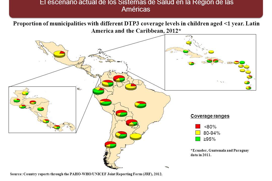 El escenario actual de los Sistemas de Salud en la Región de las Américas