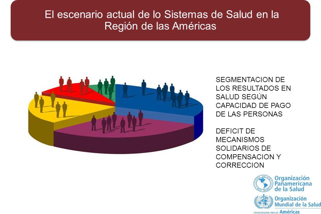 El escenario actual de lo Sistemas de Salud en la Región de las Américas