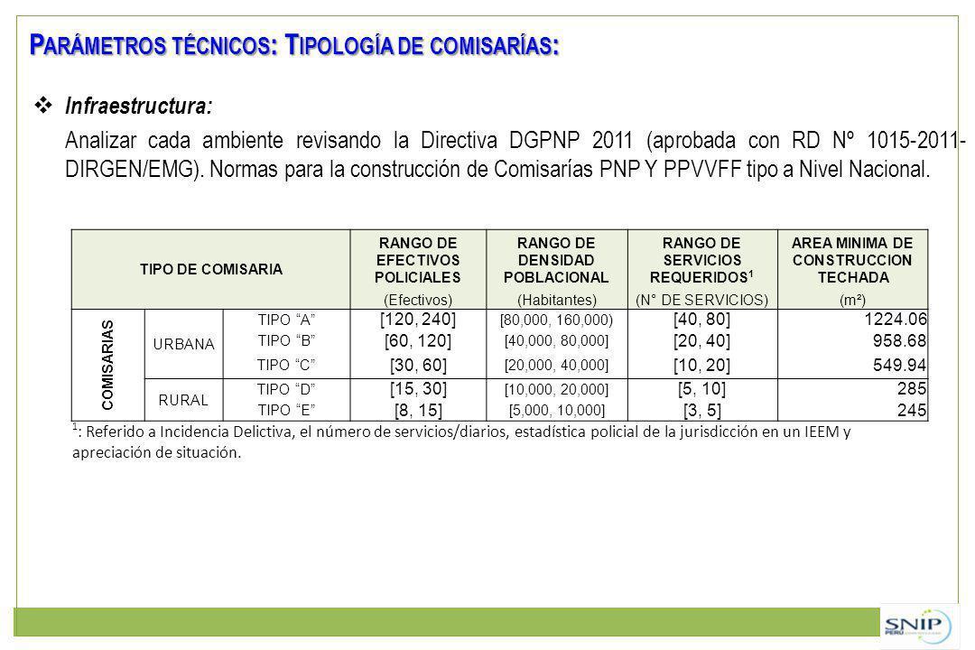 Parámetros técnicos: Tipología de comisarías: