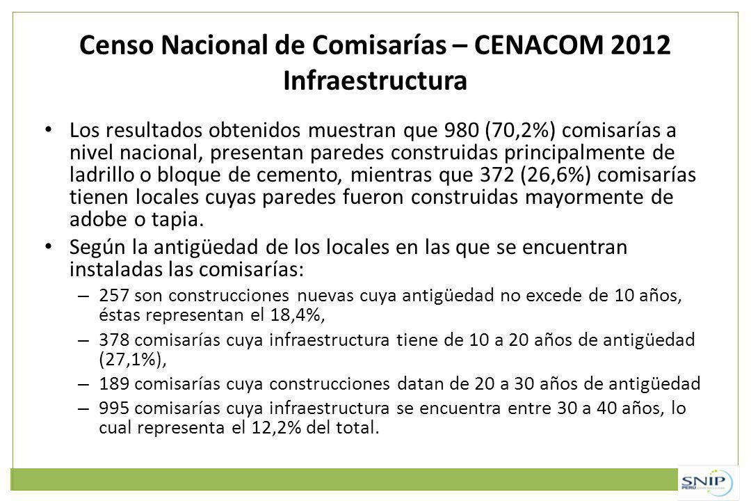 Censo Nacional de Comisarías – CENACOM 2012 Infraestructura