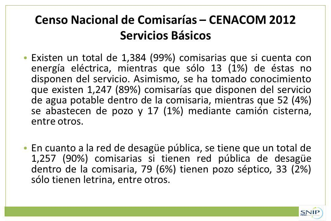 Censo Nacional de Comisarías – CENACOM 2012 Servicios Básicos