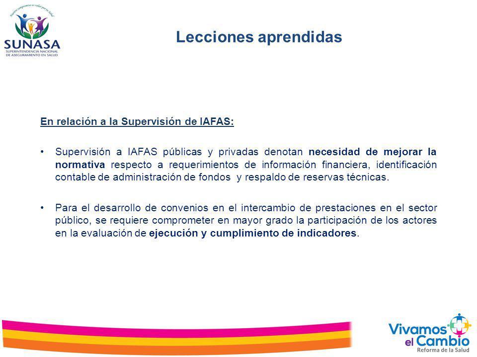 Lecciones aprendidas En relación a la Supervisión de IAFAS: