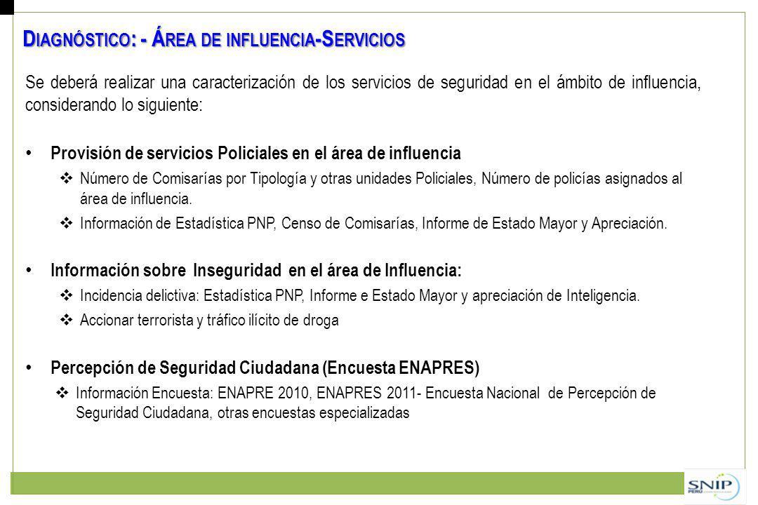 Diagnóstico: - Área de influencia-Servicios