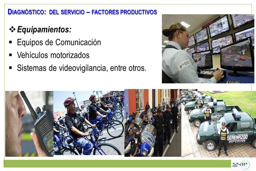 Equipos de Comunicación Vehículos motorizados