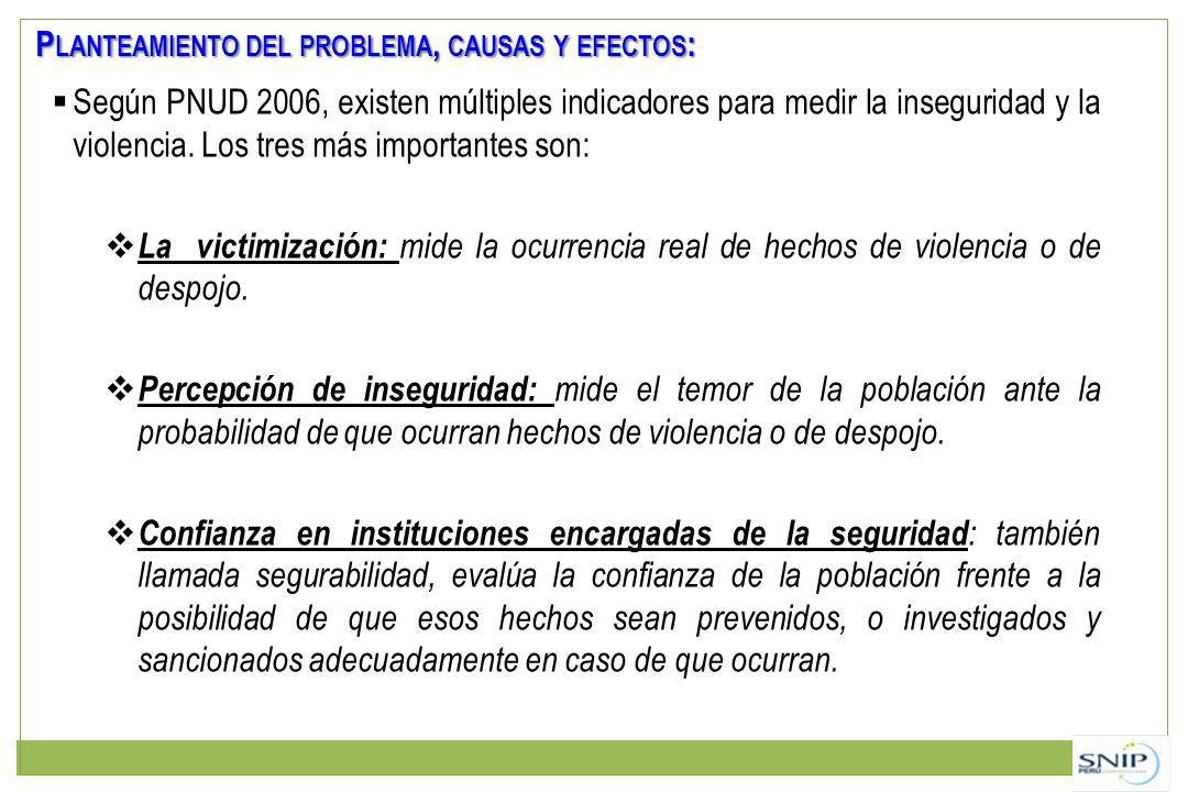 Planteamiento del problema, causas y efectos: