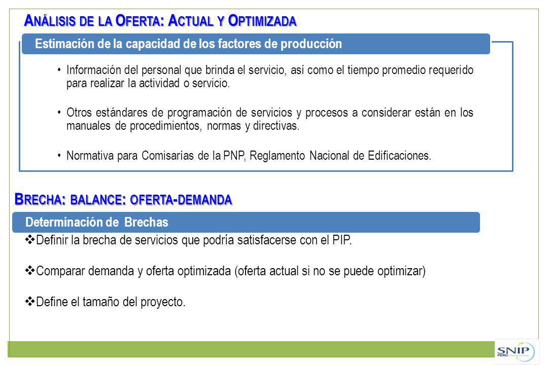 Análisis de la Oferta: Actual y Optimizada