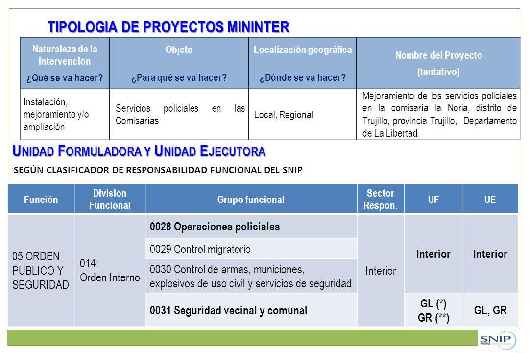 TIPOLOGIA DE PROYECTOS MININTER