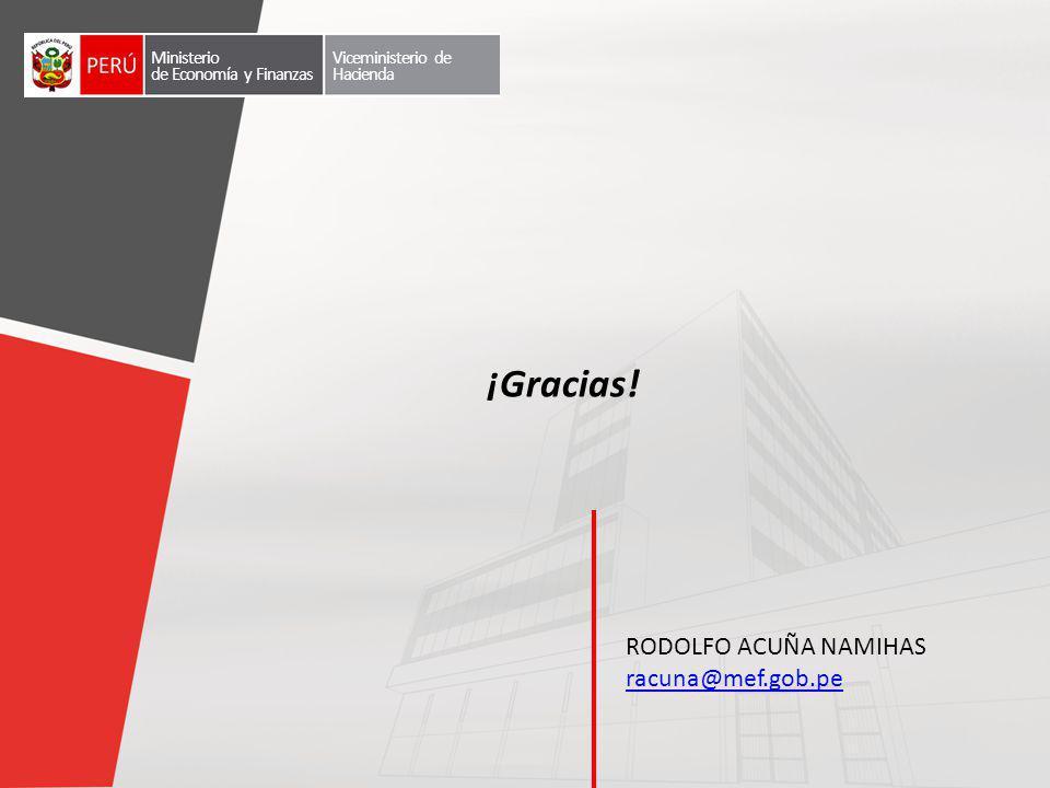 ¡Gracias! RODOLFO ACUÑA NAMIHAS racuna@mef.gob.pe Ministerio